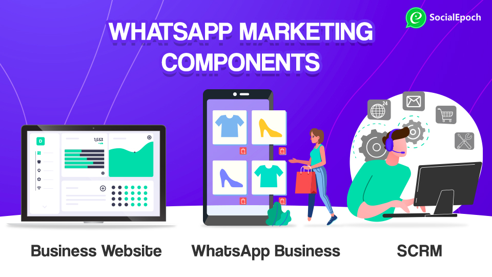 WhatsApp marketing components